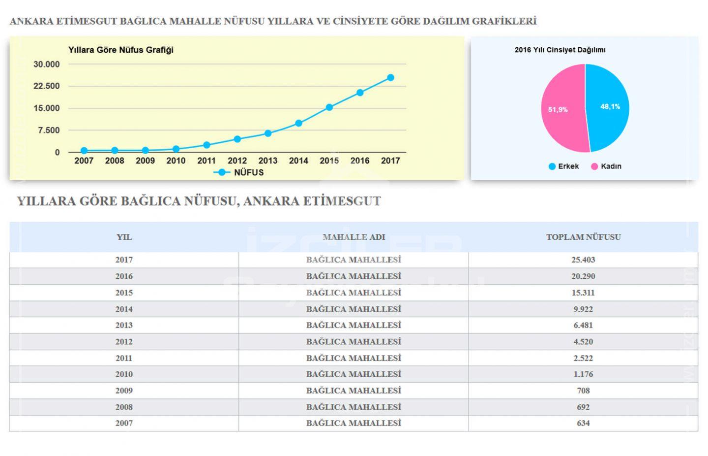 Sadece 189.000 TL - Üstelik 60 AY Vade ile YATIRIM FIRSATI